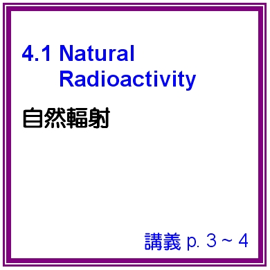 受保護的文章:4.1 Natural Radioactivity